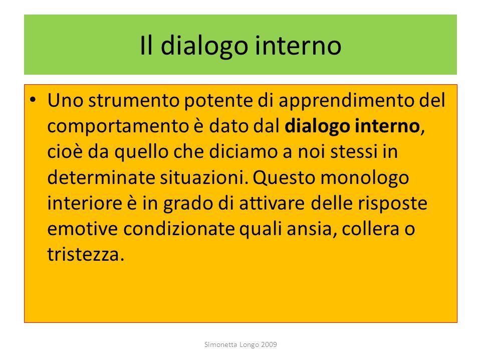 Il dialogo interno Simonetta Longo 2009 Uno strumento potente di apprendimento del comportamento è dato dal dialogo interno, cioè da quello che diciam