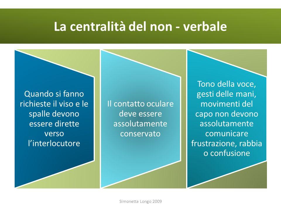 La centralità del non - verbale Quando si fanno richieste il viso e le spalle devono essere dirette verso linterlocutore Il contatto oculare deve esse