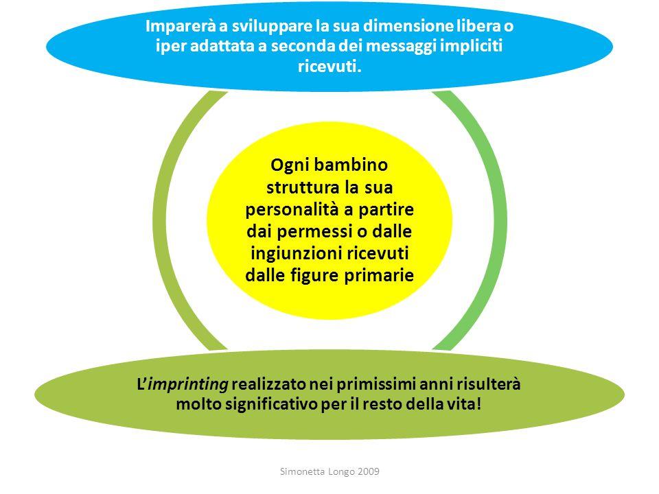 I tre stili della comunicazione umana I tre stili della comunicazione umana lo stile remissivo lo stile aggressivo lo stile assertivo Simonetta Longo 2009