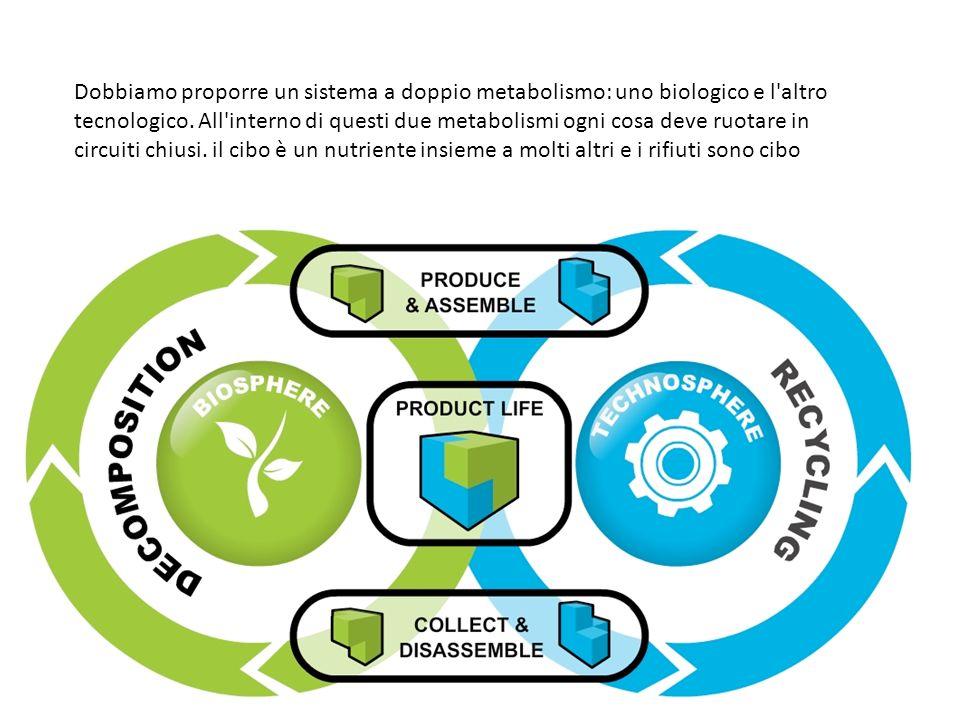 Dobbiamo proporre un sistema a doppio metabolismo: uno biologico e l altro tecnologico.