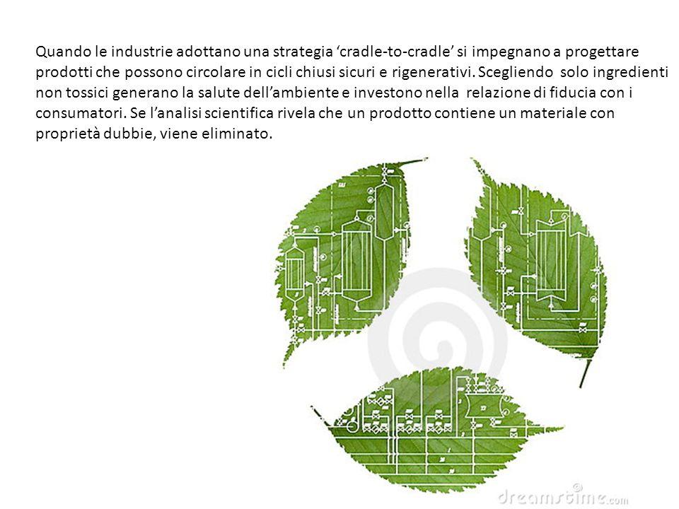 Quando le industrie adottano una strategia cradle-to-cradle si impegnano a progettare prodotti che possono circolare in cicli chiusi sicuri e rigenerativi.