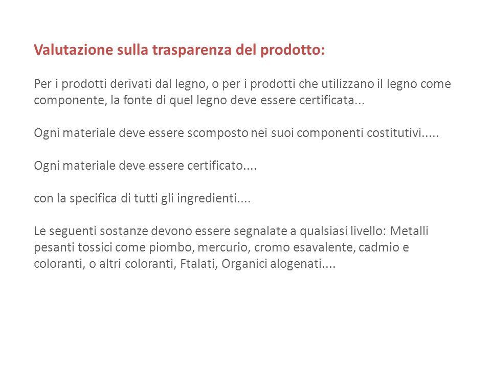 Valutazione sulla trasparenza del prodotto: Per i prodotti derivati dal legno, o per i prodotti che utilizzano il legno come componente, la fonte di quel legno deve essere certificata...