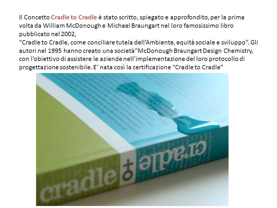 Il Concetto Cradle to Cradle è stato scritto, spiegato e approfondito, per la prima volta da William McDonough e Michael Braungart nel loro famosissimo libro pubblicato nel 2002, Cradle to Cradle, come conciliare tutela dellAmbiente, equità sociale e sviluppo.