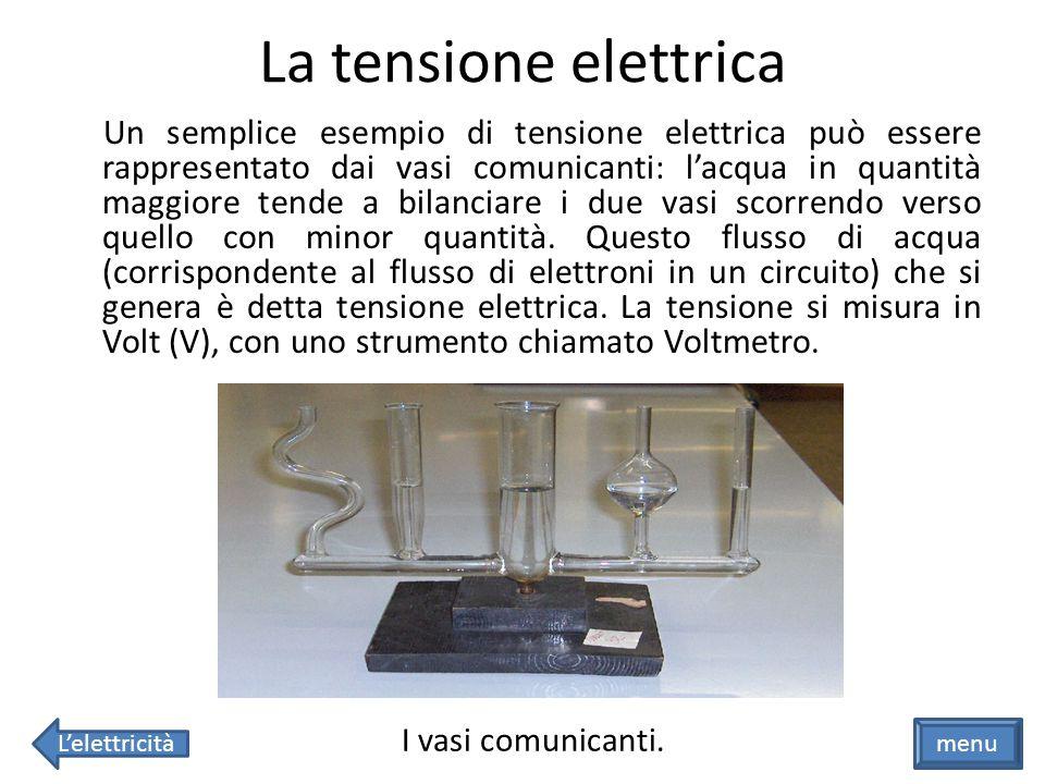 Lintensità di corrente Lintensità elettrica è la quantità di elettroni che scorrono in una sezione trasversale di un conduttore in ununità di tempo (1 secondo).