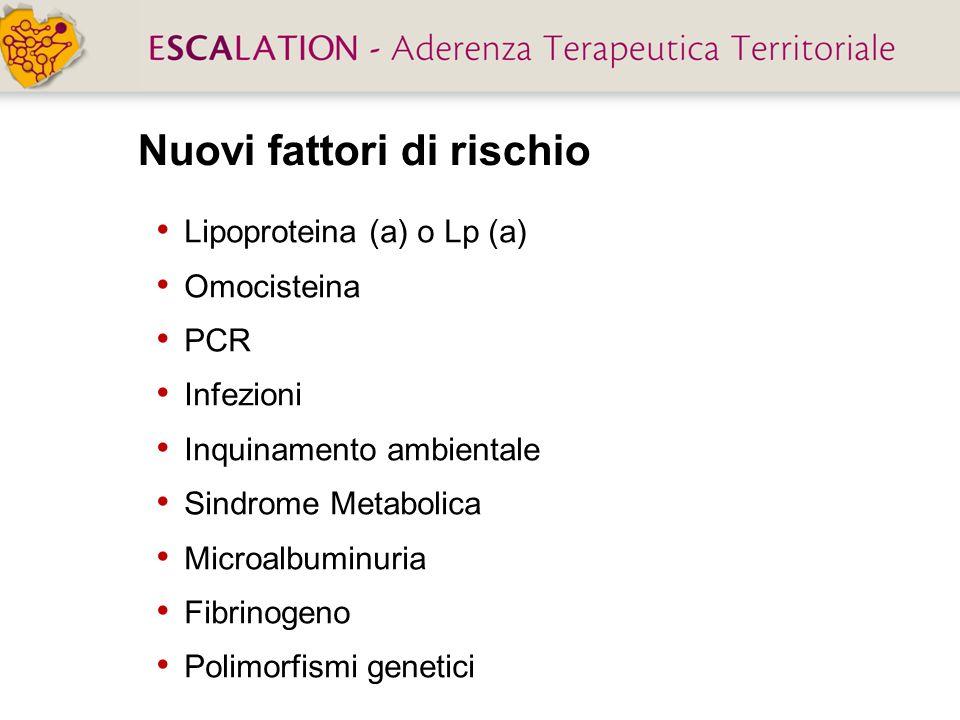 Nuovi fattori di rischio Lipoproteina (a) o Lp (a) Omocisteina PCR Infezioni Inquinamento ambientale Sindrome Metabolica Microalbuminuria Fibrinogeno