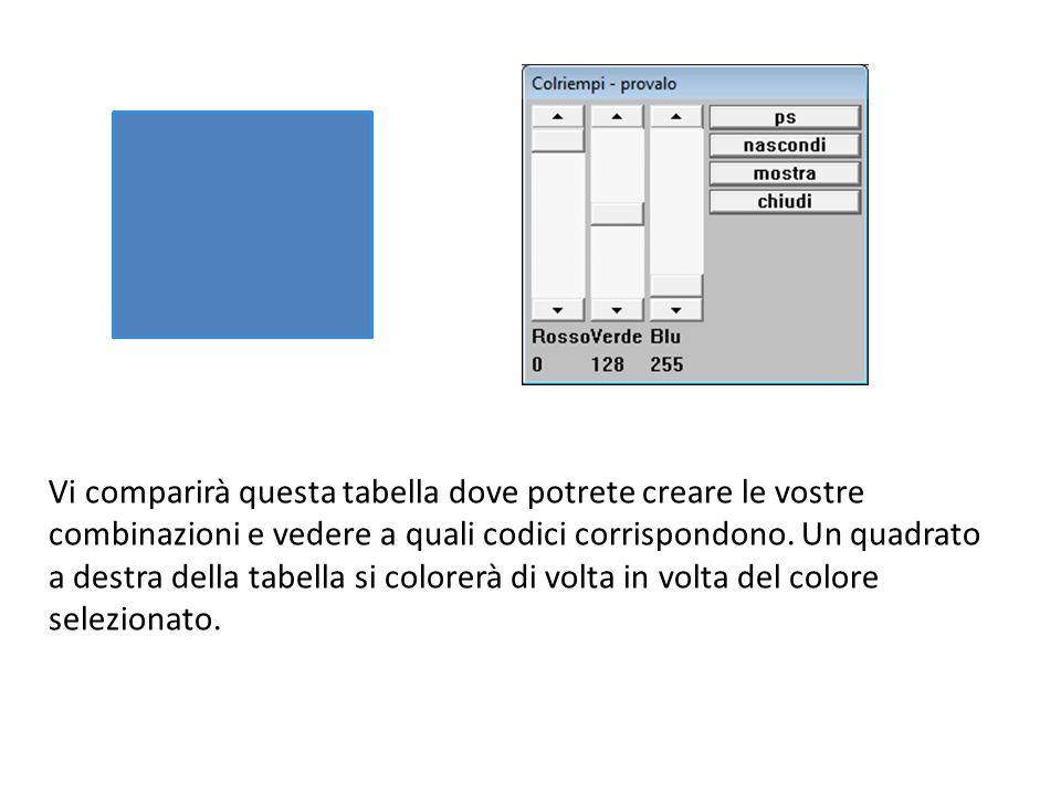 Vi comparirà questa tabella dove potrete creare le vostre combinazioni e vedere a quali codici corrispondono.