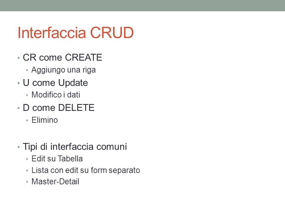 Interfaccia CRUD CR come CREATE Aggiungo una riga U come Update Modifico i dati D come DELETE Elimino Tipi di interfaccia comuni Edit su Tabella Lista