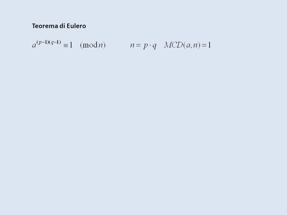 Teorema di Eulero