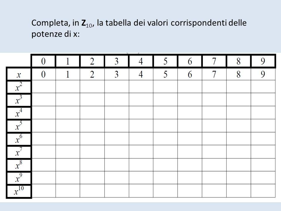 Completa, in Z 10, la tabella dei valori corrispondenti delle potenze di x: