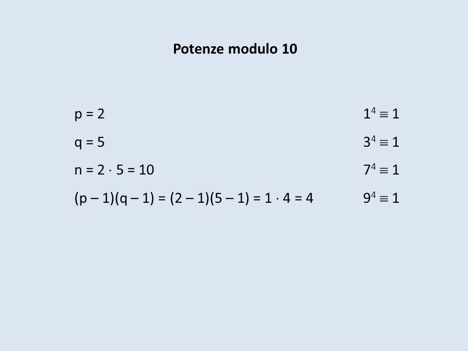 Potenze modulo 10 p = 2 q = 5 n = 2 5 = 10 (p – 1)(q – 1) = (2 – 1)(5 – 1) = 1 4 = 4 1 4 1 3 4 1 7 4 1 9 4 1
