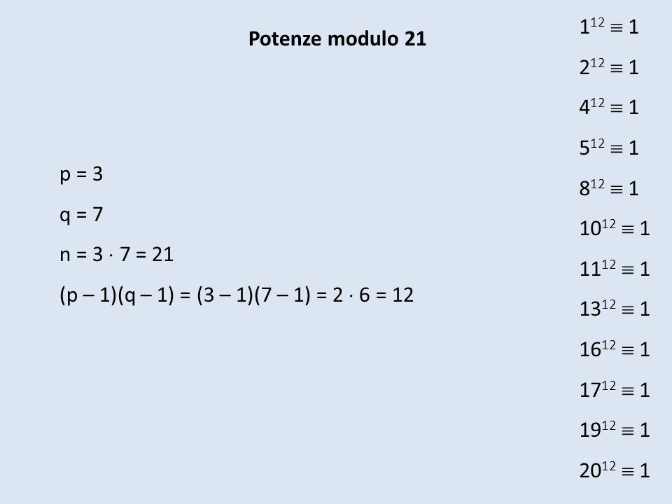 Potenze modulo 21 p = 3 q = 7 n = 3 7 = 21 (p – 1)(q – 1) = (3 – 1)(7 – 1) = 2 6 = 12 1 12 1 2 12 1 4 12 1 5 12 1 8 12 1 10 12 1 11 12 1 13 12 1 16 12