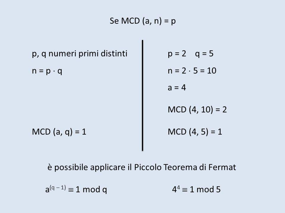 Se MCD (a, n) = p p = 2 q = 5 n = 2 5 = 10 a = 4 MCD (4, 10) = 2 MCD (4, 5) = 1 è possibile applicare il Piccolo Teorema di Fermat p, q numeri primi d