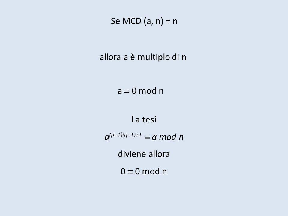 Se MCD (a, n) = n allora a è multiplo di n a 0 mod n La tesi a (p–1)(q–1)+1 a mod n diviene allora 0 0 mod n