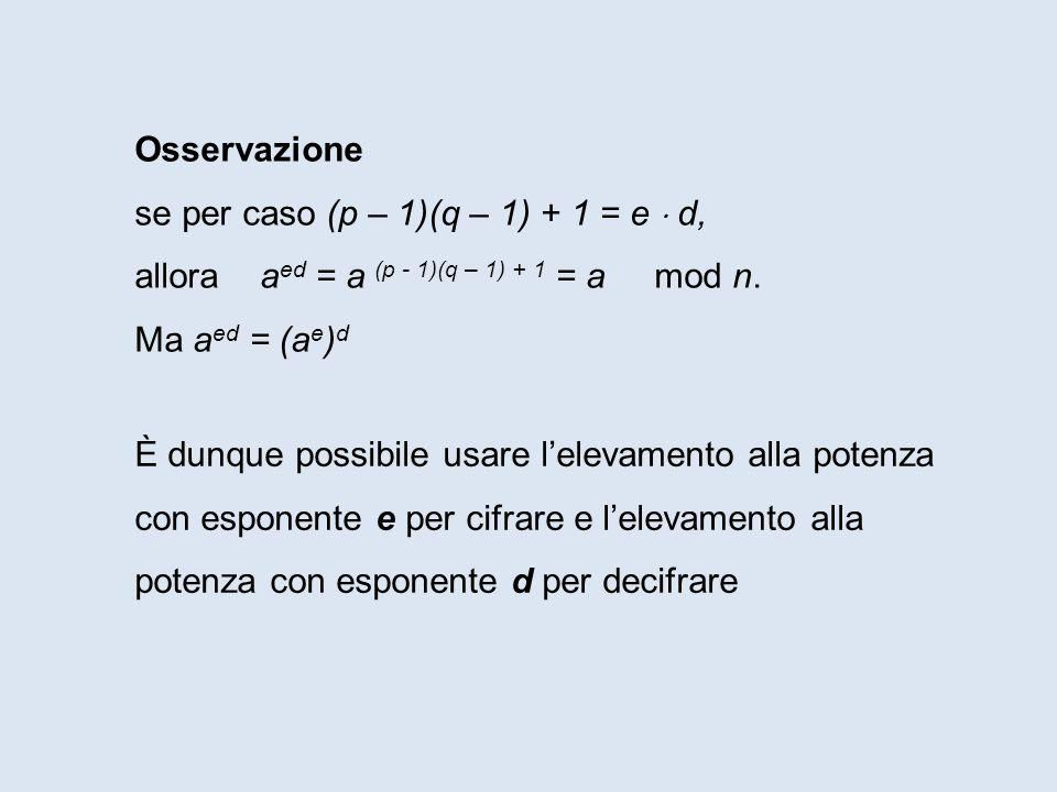 Osservazione se per caso (p – 1)(q – 1) + 1 = e d, allora a ed = a (p - 1)(q – 1) + 1 = a mod n. Ma a ed = (a e ) d È dunque possibile usare lelevamen