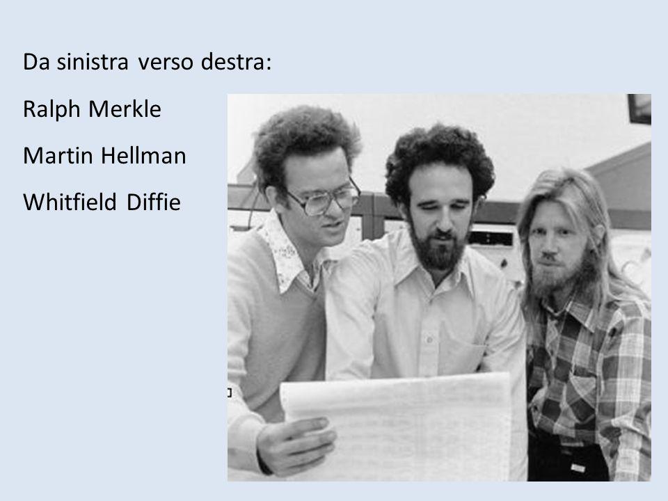 Da sinistra verso destra: Ralph Merkle Martin Hellman Whitfield Diffie
