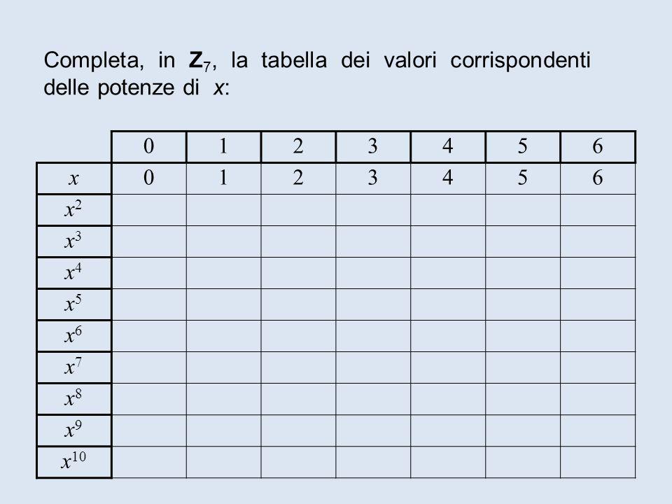 0123456 x0123456 x2x2 x3x3 x4x4 x5x5 x6x6 x7x7 x8x8 x9x9 x 10 Completa, in Z 7, la tabella dei valori corrispondenti delle potenze di x: