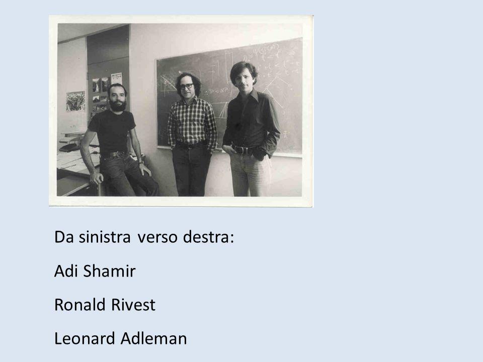 Da sinistra verso destra: Adi Shamir Ronald Rivest Leonard Adleman
