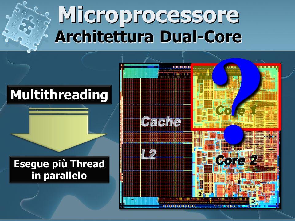 Microprocessore Architettura Dual-Core Core 1 Core 2 .
