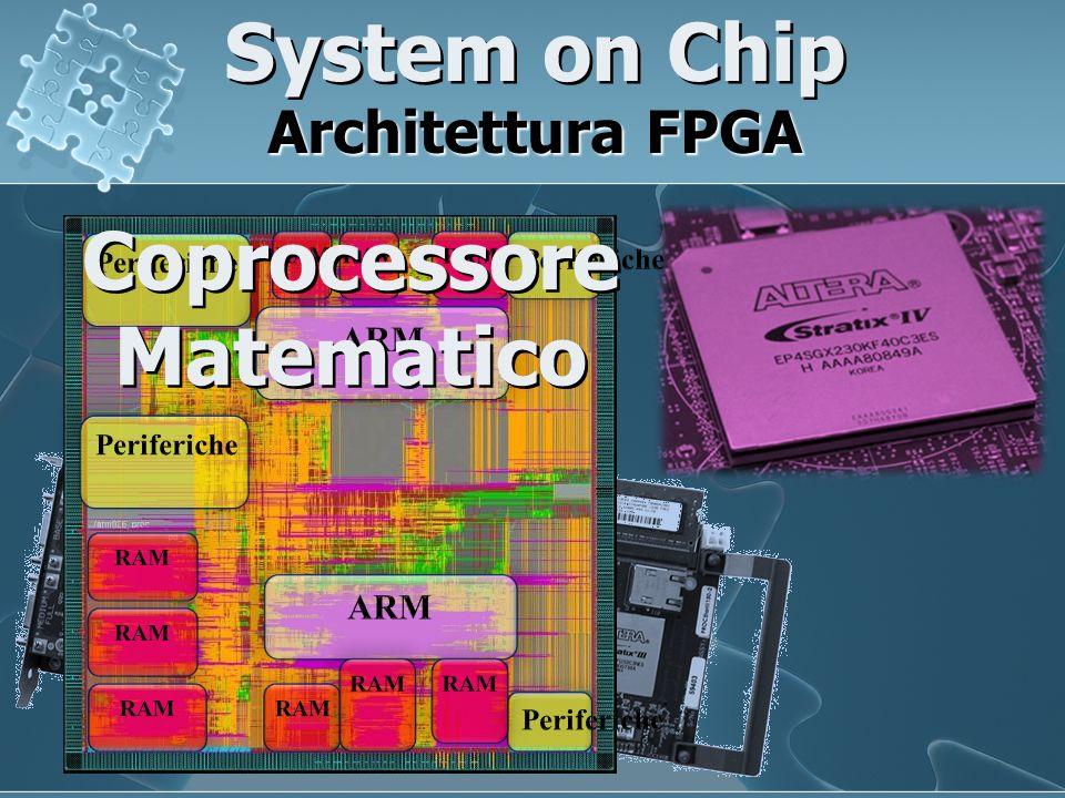 System on Chip Architettura FPGA Coprocessore Matematico