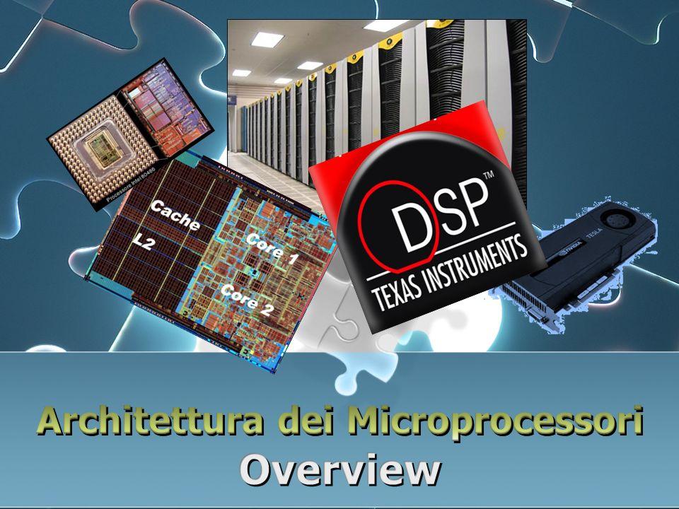 Microprocessore Architettura Von Neumann External MEMORY CPU Data Instruction Lo schema si basa su cinque componenti fondamentali: CPU o unità di lavoro che si divide a sua volta in : 1.