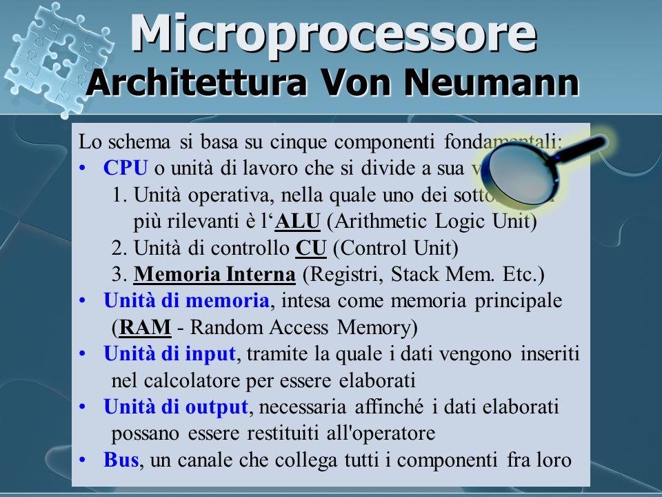 Microprocessor Internal MEMORY Microprocessore Architettura HARVARD Separa la memoria dedicata a contenere il programma da quella utilizzata dal traffico dati Aumenta la banda verso la Memoria CPU