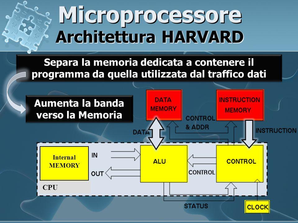 Microprocessore Architettura DELUXE C.O.Op.1Op.2 Dest C.O.