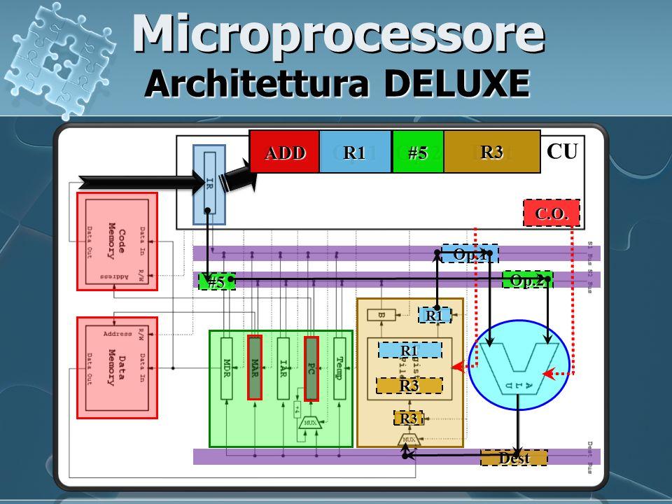 Microprocessore Architettura DSP-TI Instruction Data ALU 1 ALU 2 SubALU DSP-TI CU L1 S1 M1 D1 L2 S2 M2 D2 IR