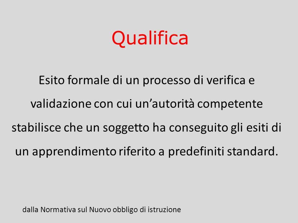 Qualifica Esito formale di un processo di verifica e validazione con cui unautorità competente stabilisce che un soggetto ha conseguito gli esiti di u