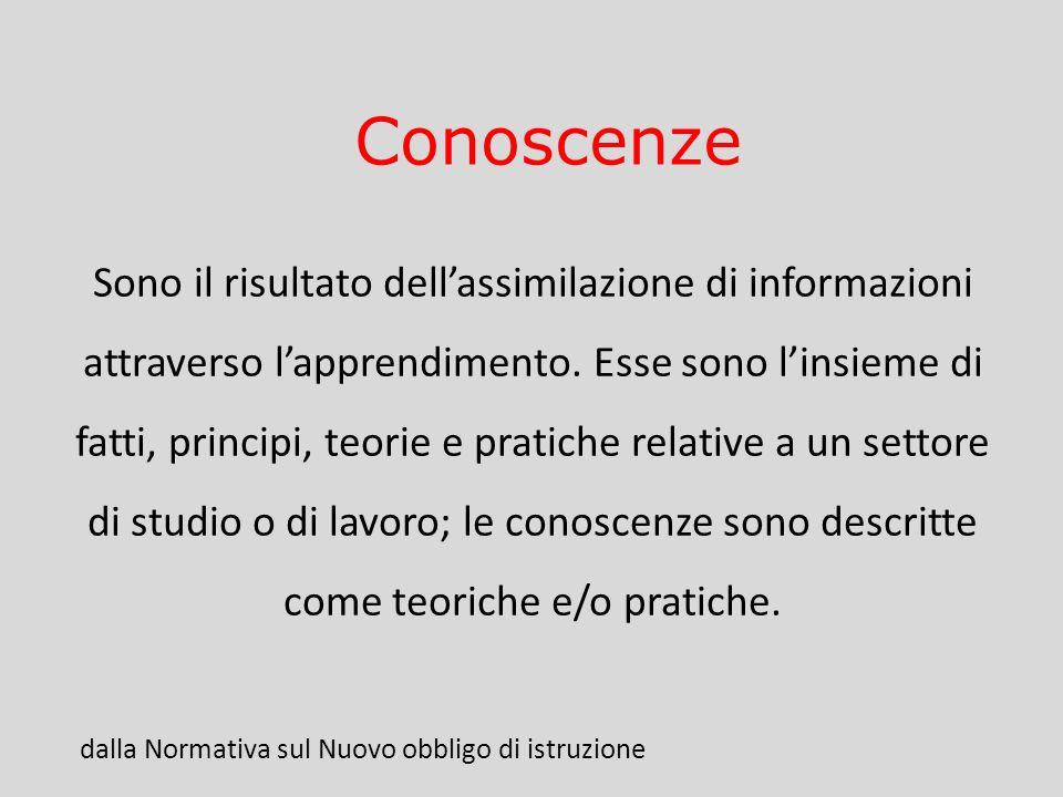 Conoscenze Sono il risultato dellassimilazione di informazioni attraverso lapprendimento. Esse sono linsieme di fatti, principi, teorie e pratiche rel