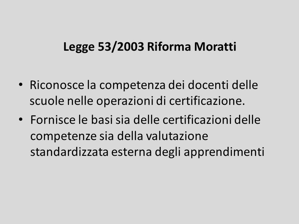 Legge 53/2003 Riforma Moratti Riconosce la competenza dei docenti delle scuole nelle operazioni di certificazione. Fornisce le basi sia delle certific