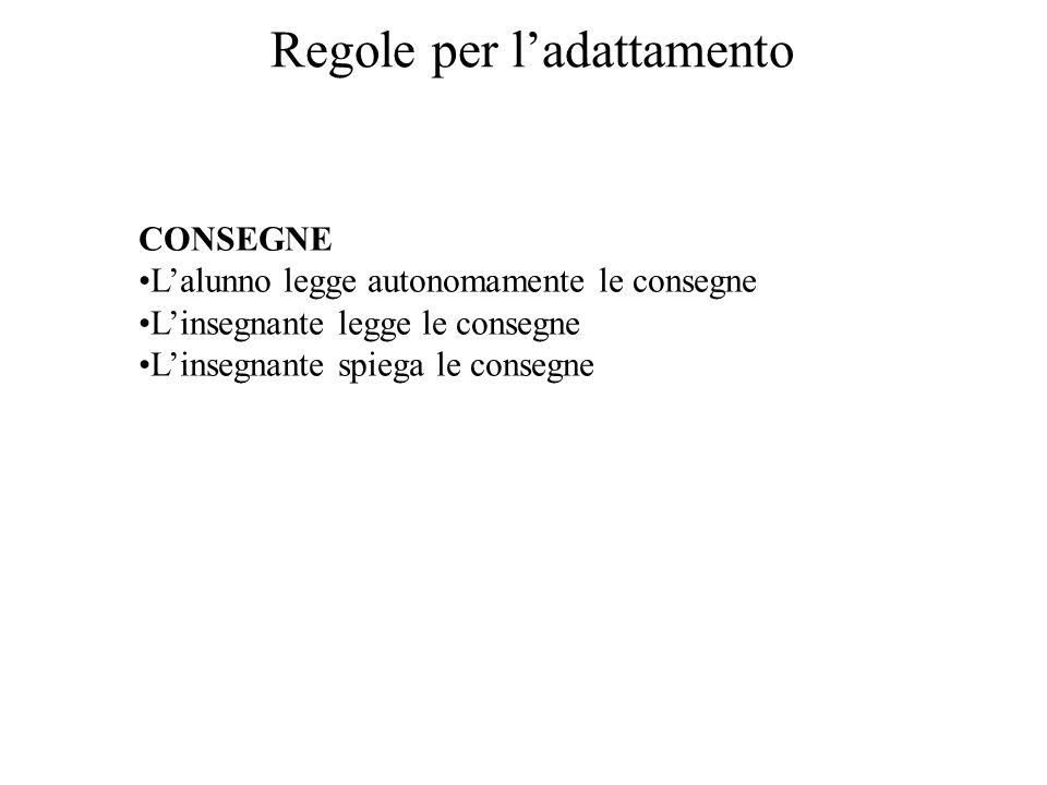 Regole per ladattamento CONSEGNE Lalunno legge autonomamente le consegne Linsegnante legge le consegne Linsegnante spiega le consegne