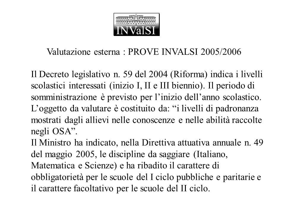 Il Decreto legislativo n. 59 del 2004 (Riforma) indica i livelli scolastici interessati (inizio I, II e III biennio). Il periodo di somministrazione è