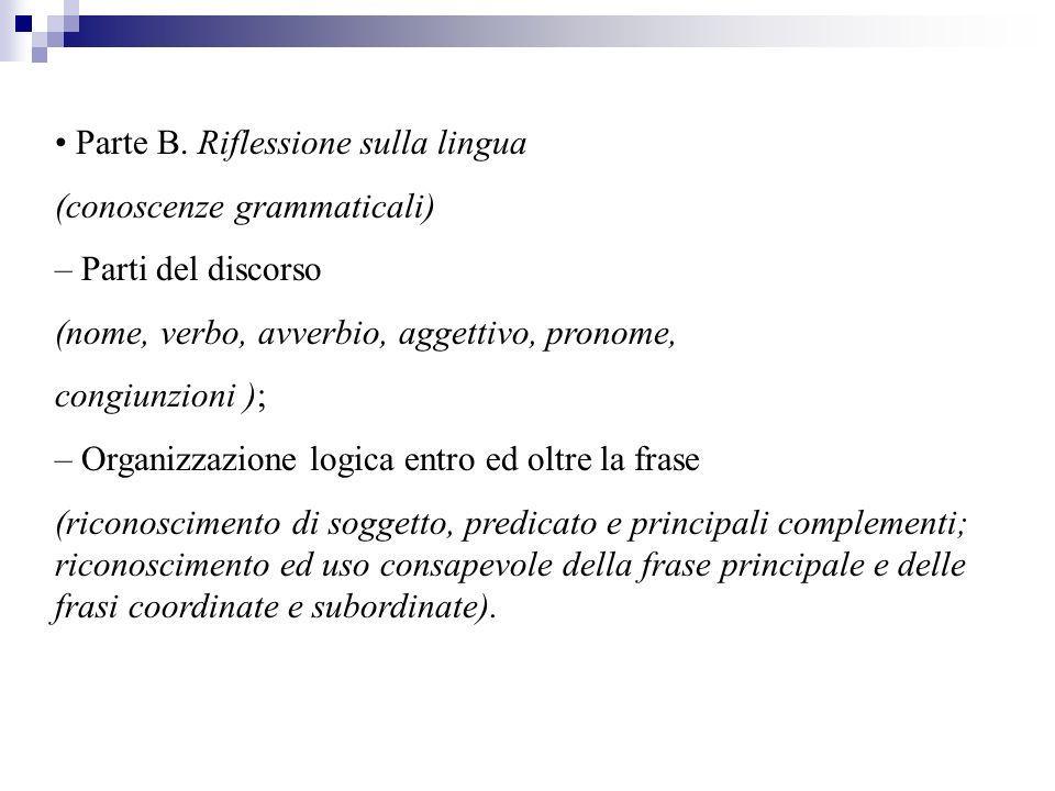 Parte B. Riflessione sulla lingua (conoscenze grammaticali) – Parti del discorso (nome, verbo, avverbio, aggettivo, pronome, congiunzioni ); – Organiz