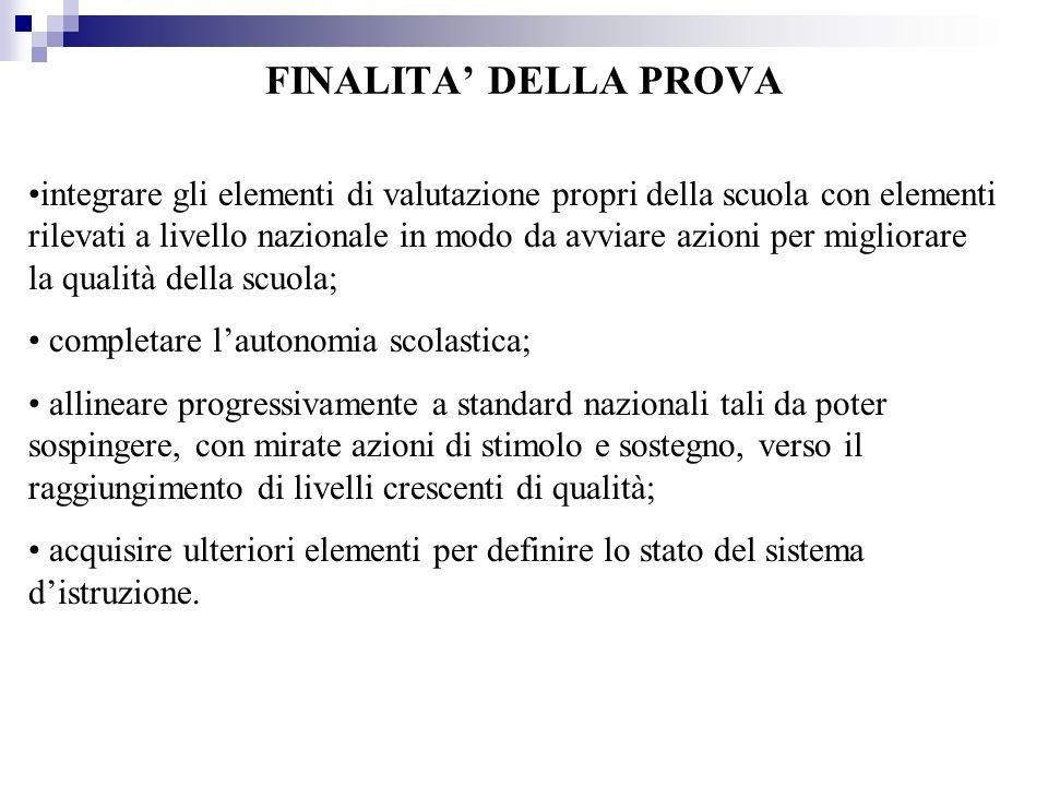 INVALSI 2006-2007 1/2 ITALIANO