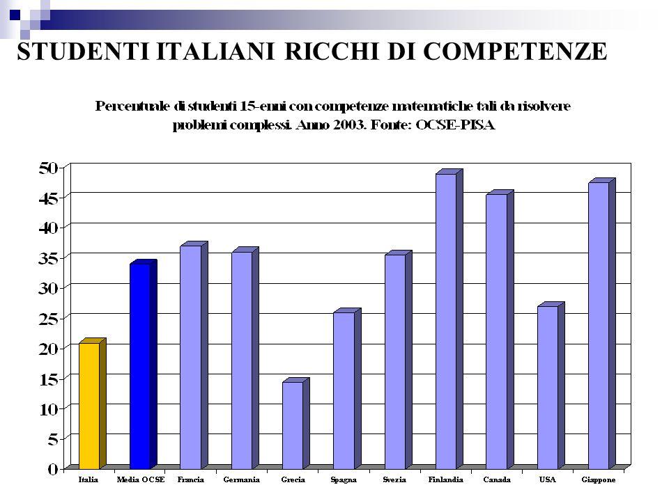 STUDENTI ITALIANI RICCHI DI COMPETENZE