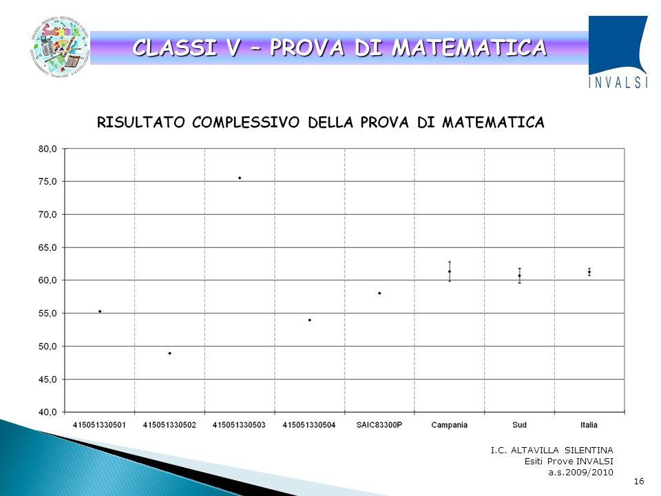 I.C. ALTAVILLA SILENTINA Esiti Prove INVALSI a.s.2009/2010 15 CLASSI V – PROVA DI ITALIANO