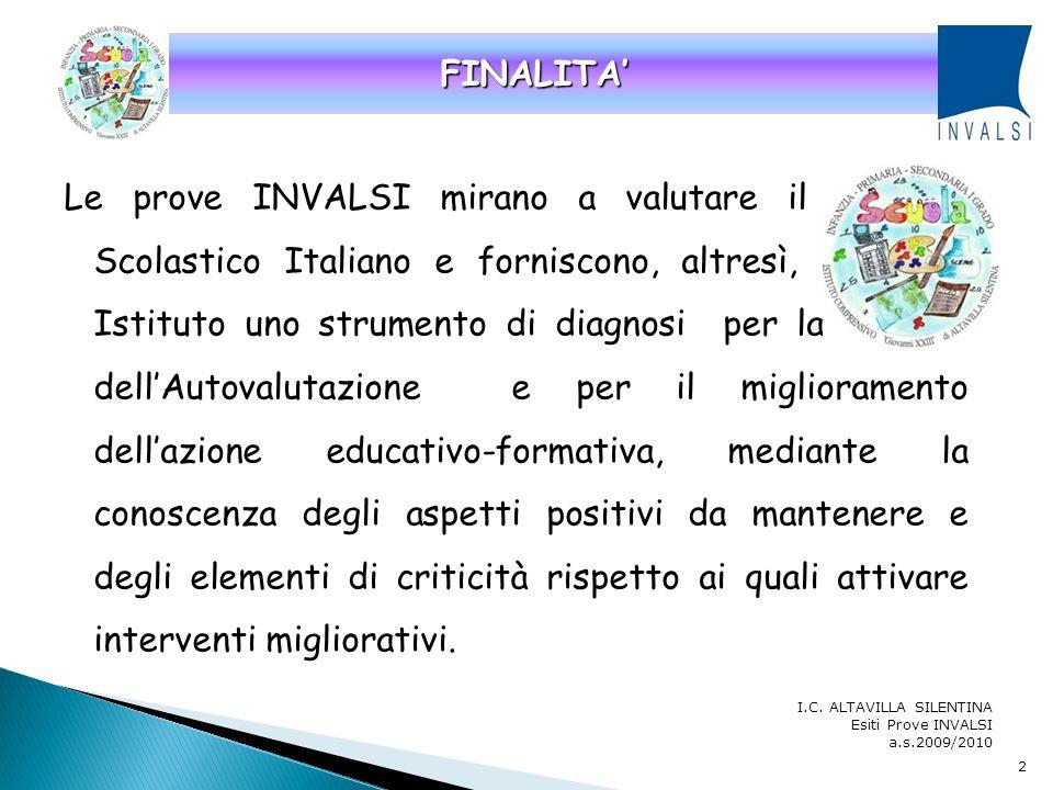 A cura del Referente per la Valutazione: docente Di Feo Giuliana RELAZIONE ANALISI ESITI PROVE INVALSI A.S. 2009/2010 Istituto Comprensivo Giovanni XX