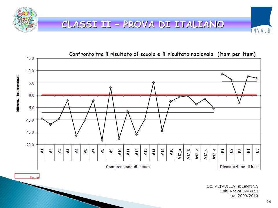 I seguenti grafici permettono di analizzare i risultati delle singole domande in modo molto dettagliato, non solo in termini comparativi rispetto al r