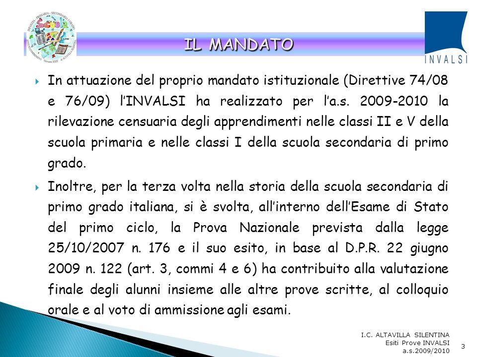 Le prove INVALSI mirano a valutare il Sistema Scolastico Italiano e forniscono, altresì, ad ogni Istituto uno strumento di diagnosi per la verifica de