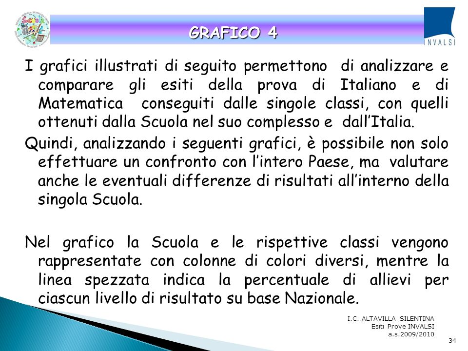 I.C. ALTAVILLA SILENTINA Esiti Prove INVALSI a.s.2009/2010 33 CLASSI I SEC. III GRADO – PROVA DI MATEMATICA