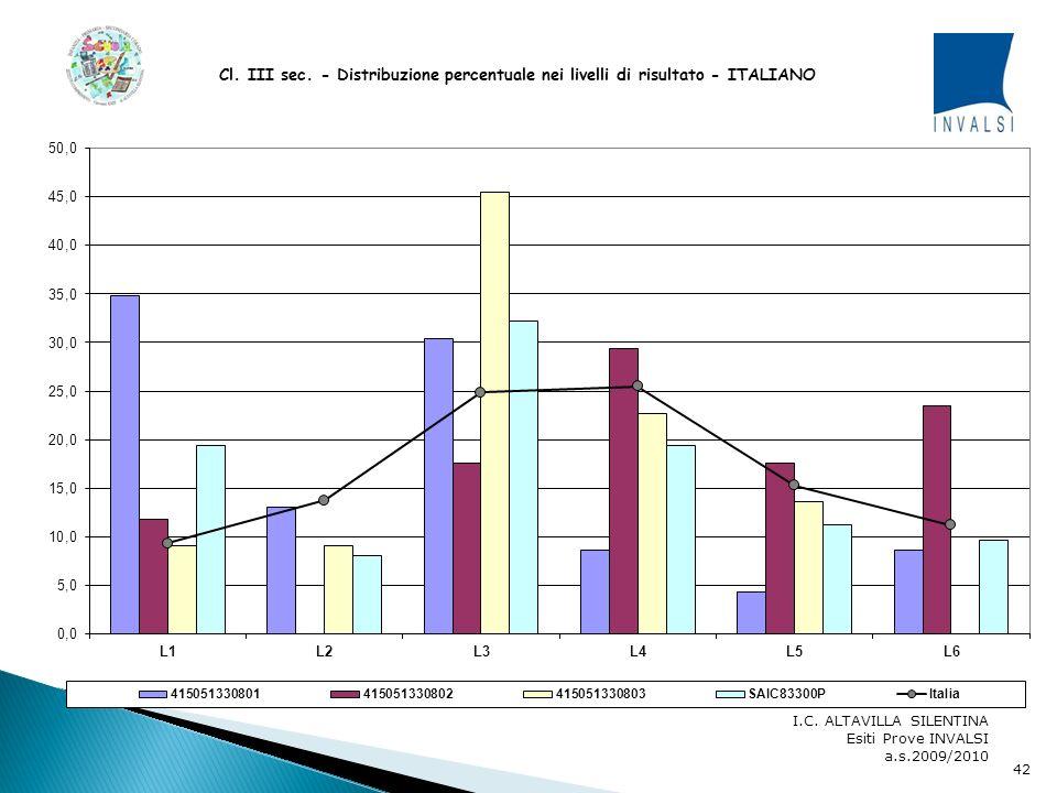 I.C. ALTAVILLA SILENTINA Esiti Prove INVALSI a.s.2009/2010 41