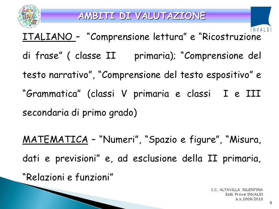 In ciascuna delle classi sottoposte a rilevazione le prove somministrate sono state due, una relativa allItaliano e una alla Matematica, di contenuto