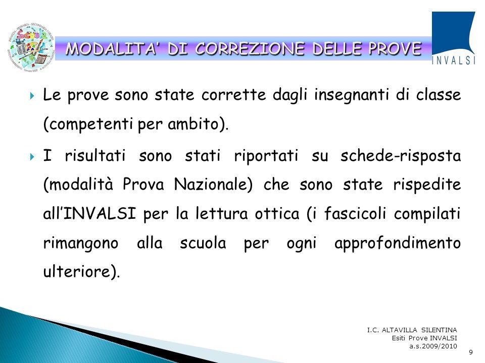 I.C. ALTAVILLA SILENTINA Esiti Prove INVALSI a.s.2009/2010 AMBITI DI VALUTAZIONE ITALIANO – Comprensione lettura e Ricostruzione di frase ( classe II