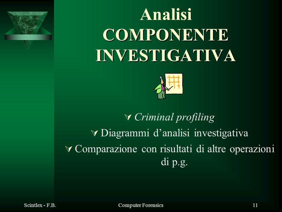 Scintlex - F.B.Computer Forensics11 COMPONENTE INVESTIGATIVA Analisi COMPONENTE INVESTIGATIVA Criminal profiling Diagrammi danalisi investigativa Comp