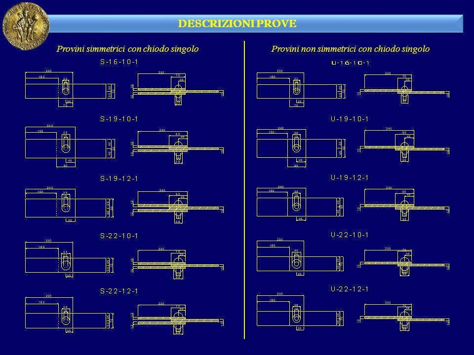 DESCRIZIONI PROVE Provini simmetrici con chiodo singoloProvini non simmetrici con chiodo singolo