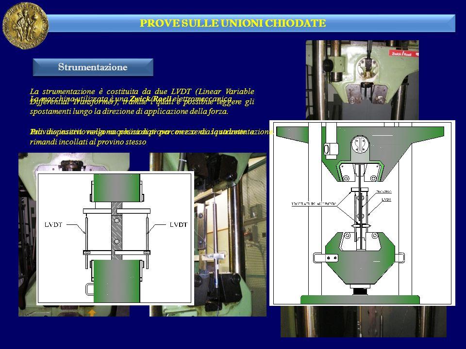 PROVE SULLE UNIONI CHIODATE Macchina di prova La macchina utilizzata è una Zwick/Roell elettromeccanica Strumentazione La strumentazione è costituita