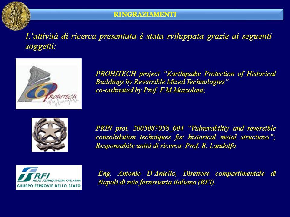 RINGRAZIAMENTI Lattività di ricerca presentata è stata sviluppata grazie ai seguenti soggetti: PROHITECH project Earthquake Protection of Historical B