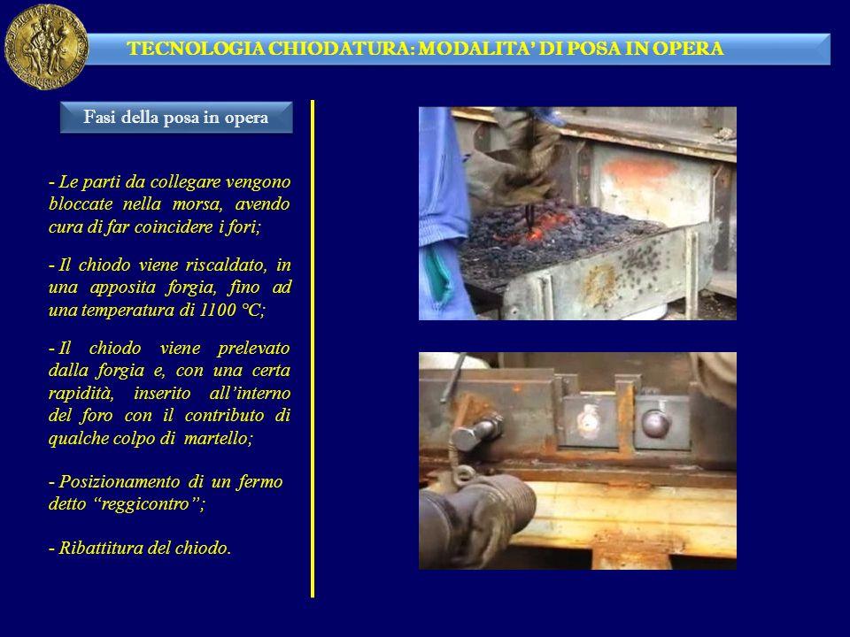 TECNOLOGIA CHIODATURA: MODALITA DI POSA IN OPERA - Le parti da collegare vengono bloccate nella morsa, avendo cura di far coincidere i fori; - Il chio