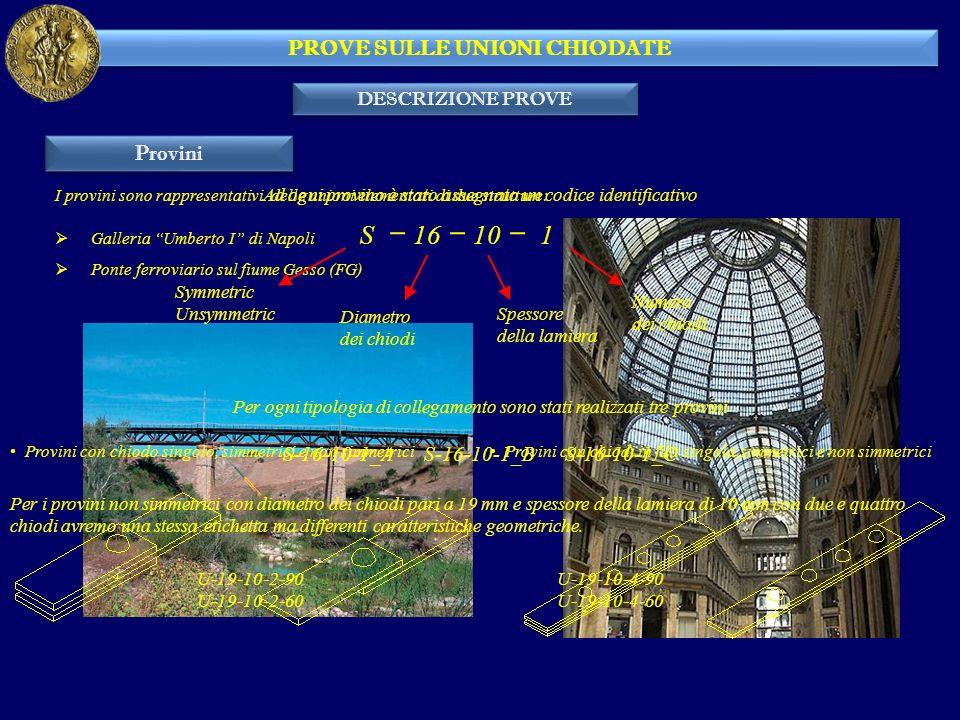 PROVE SULLE UNIONI CHIODATE DESCRIZIONE PROVE Provini I provini sono rappresentativi delle unioni elementari di due strutture: Ponte ferroviario sul f