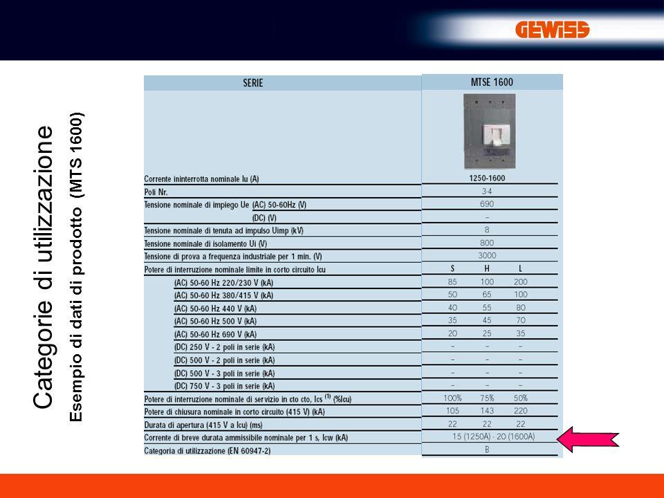 Categorie di utilizzazione Esempio di dati di prodotto (MTS 1600)